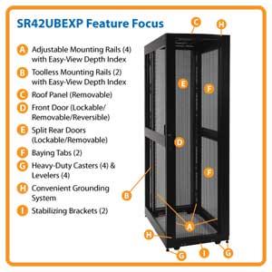 SR42UBEXP Feature Focus