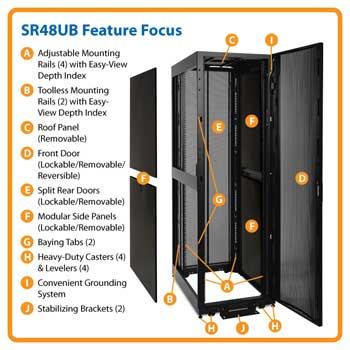 SR48UB Feature Focus
