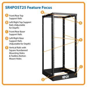 SR4POST25 Feature Focus