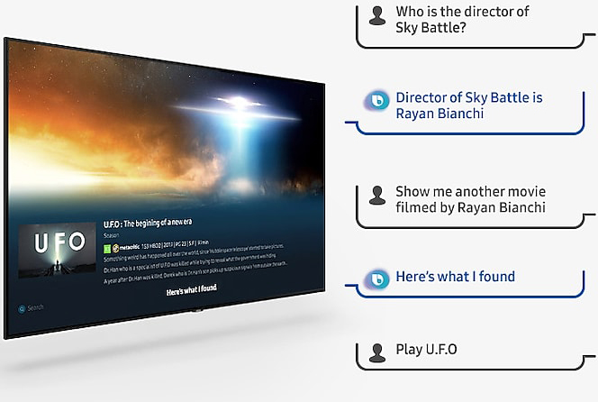 SAMSUNG Q80R Angled to the Right with the UFO show title card and voice command examples written in text bubbles next to the TV