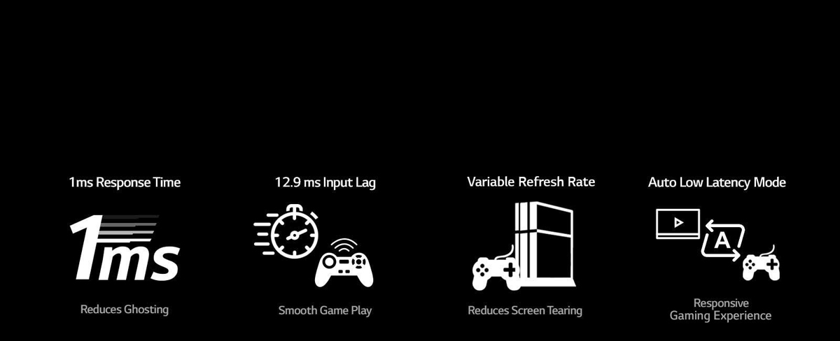 Four icons for 1ms response time, 12.9ms input lag, variable refresh rate, and auto low latency mode are listed in four columns.