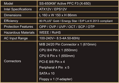 Product Information about X-650