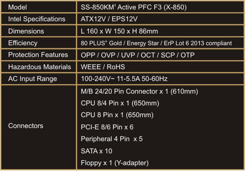 Product Information about X-850
