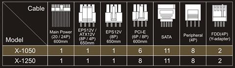 Wire Configuration