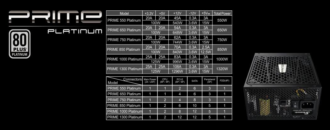 Seasonic PRIME Ultra 850W 80+ Titanium Power Supply, Full Modular, 135mm  FDB Fan w/Hybrid Fan Control, ATX12V & EPS12V, Power On Self Tester,