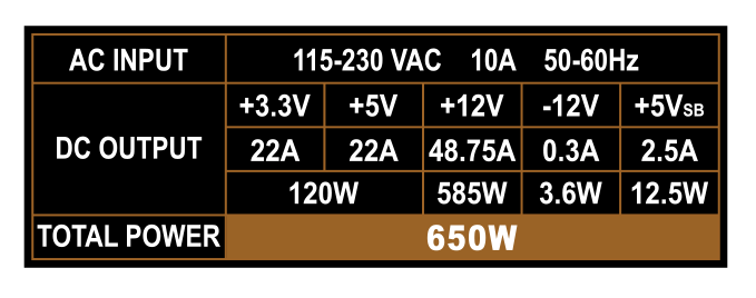 Rosewill Hive 650 Watt power supply specifications chart