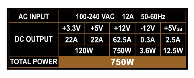 Hive 750 Watt power supply