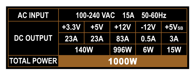 Hive 1000 Watt power supply