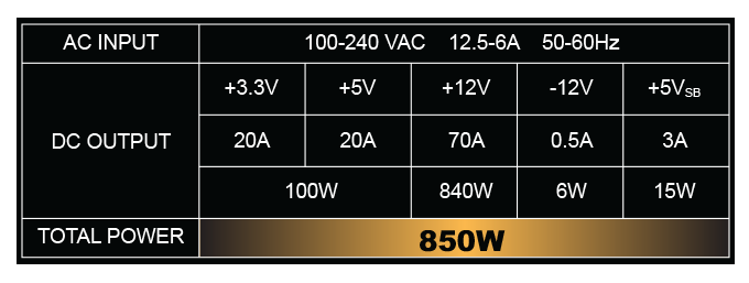 Capstone 850 Watt power supply
