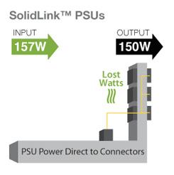 Pro Series 1050W PSU