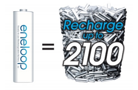 Panasonic BK-4MCCA4BA eneloop AAA New 2100 Cycle Ni-MH Pre-Charged Rechargeable Batteries