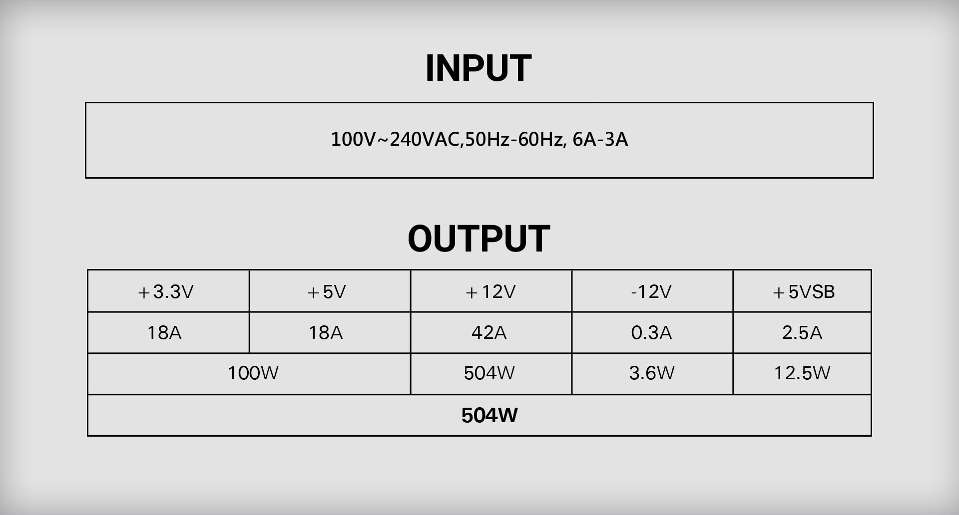 Input and Output Detailed parameter graph
