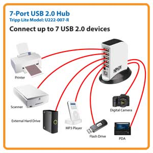 U222-007-R Applications