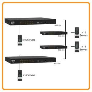 Simple, Flexible Network Control