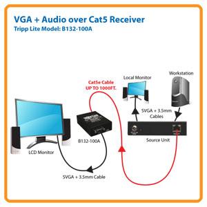 Tripp Lite VGA + Audio over Cat5 Receiver B132-100A - Newegg.com vga to av cable wiring diagram Newegg.com
