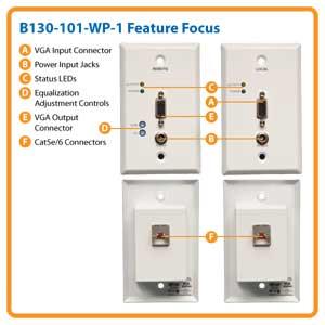 B130-101-WP-1 Feature Focus