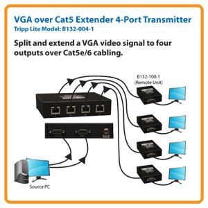 tripp lite vga over cat5 extender 4-port transmitter b132-004-1 - newegg.com  newegg.com