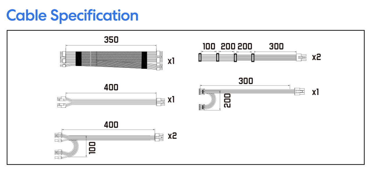 The Ion SFX Gold cable specifications graph
