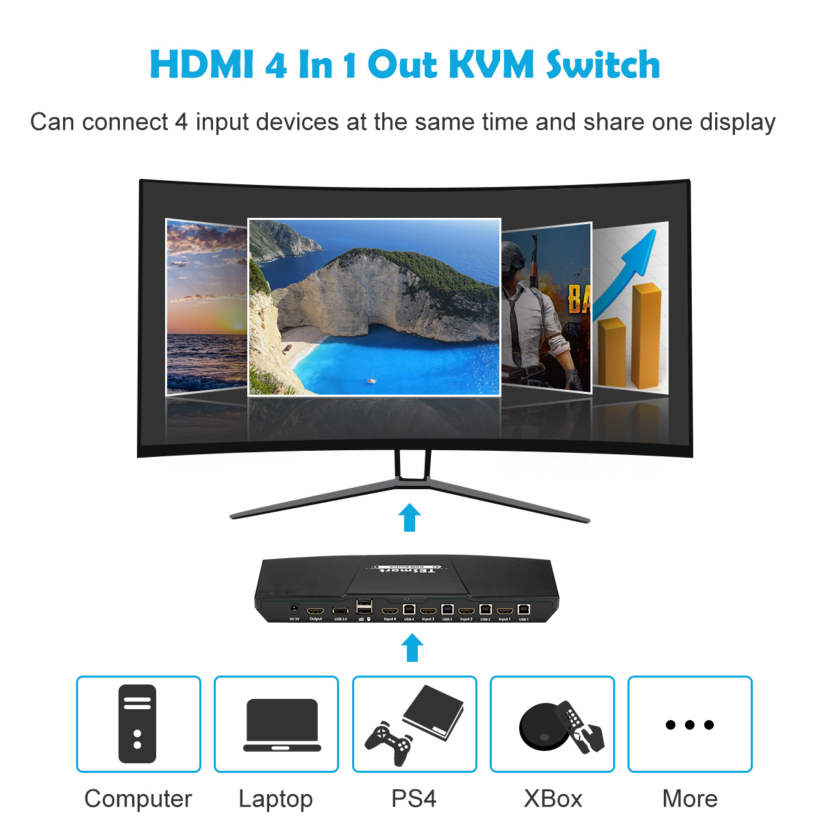 TESmart KVM Switch HDMI 4K 4 Input 1 Output 3840x2160@30Hz with 2 Pcs  5ft/1 5m KVM Cables Supports USB 2 0 Device Control up to 4