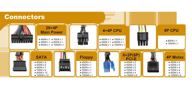 Lepa MaxBron 800W 80+ Bronze Semi-Modular Power Supply