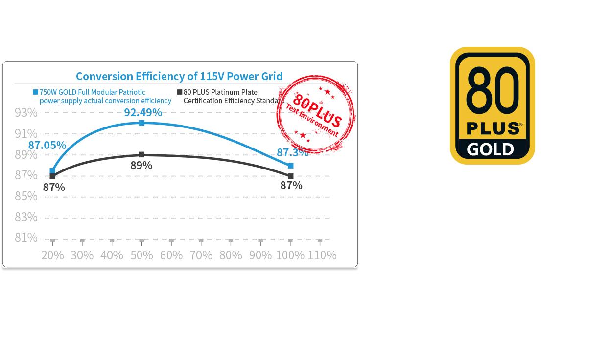 Segotep Power Supply