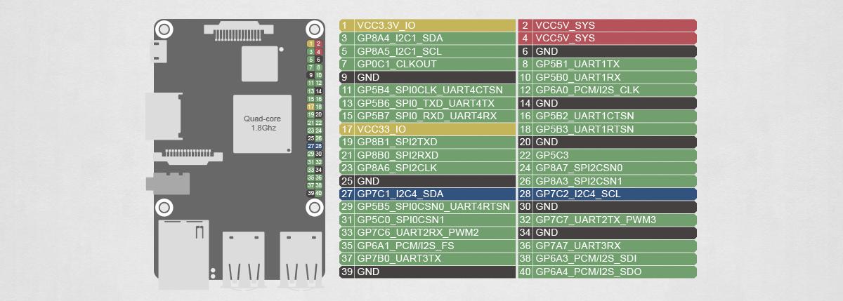 ASUS Tinker Board S Quad-Core 1 8 GHz SoC 2GB RAM 16GB eMMC Storage GB LAN  Wi-Fi & GPIO Connectivity Motherboards - Newegg com