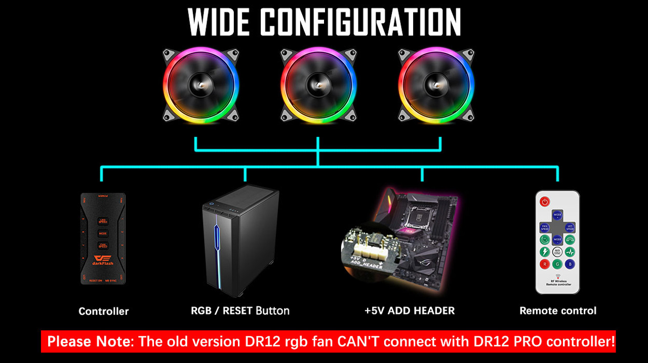 Automatic Fan Controller Colour Tv Servicing