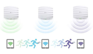 Three TP-Link EAP245 Devices Over Wi-Fi Enabled Device Icons Showing People Icons Running Between Each