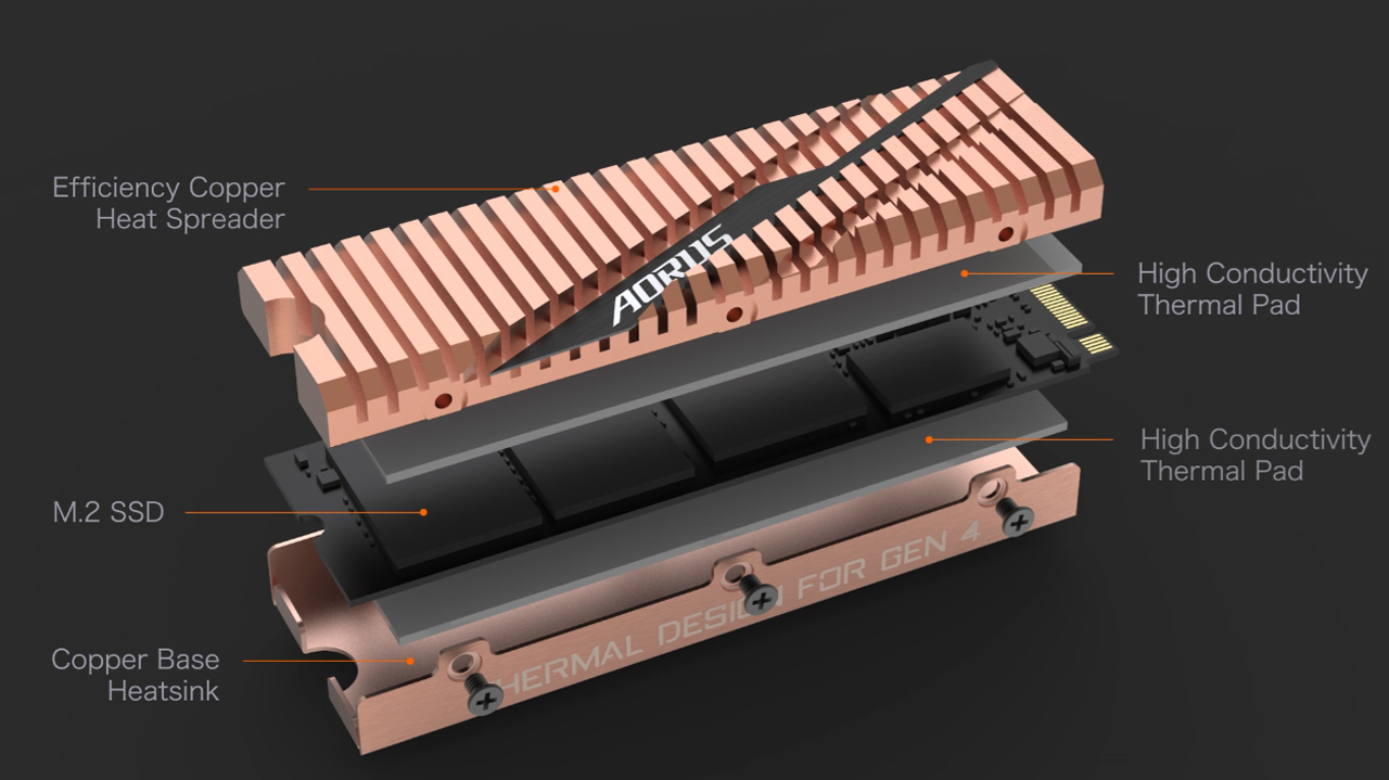 GIGABYTE AORUS NVMe Gen4 SSD 1TB M 2 2280 PCI-Express 4 0 x4 3D TLC  Internal Solid State Drive (SSD) Dual Side Copper GP-ASM2NE6100TTTD -  Newegg com