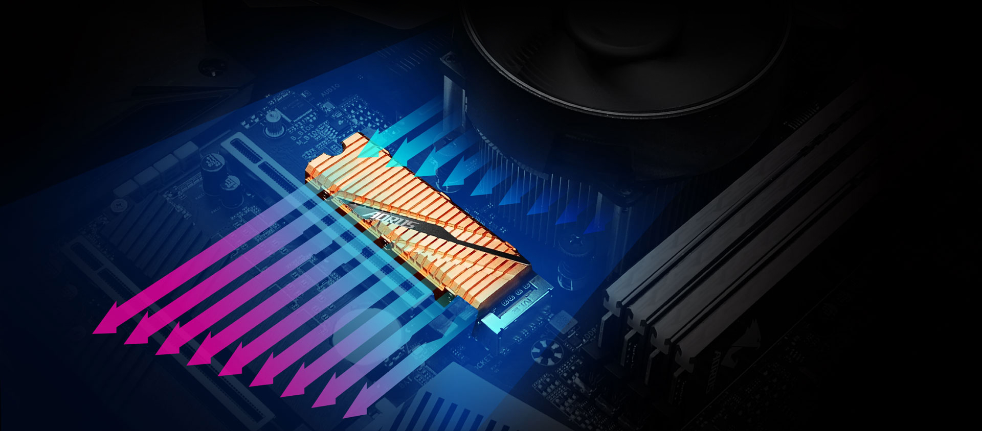 Closeup graphic of the GIGABYTE AORUS SSD's internal cooling system