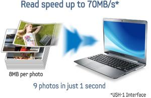 Samsung Pro microSD
