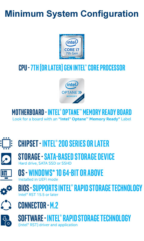 Intel Optane Memory - M 2 2280 16GB PCIe NVMe 3 0 x2 Memory Module/System  Accelerator - MEMPEK1W016GAXT - Newegg com