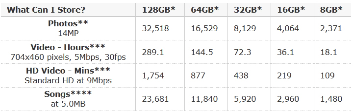 retail lion iso imaj? (3.33 gb)