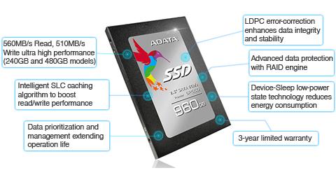 ADATA Premier SP550 2 5