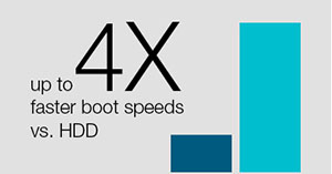 Up to 4x faster boot times