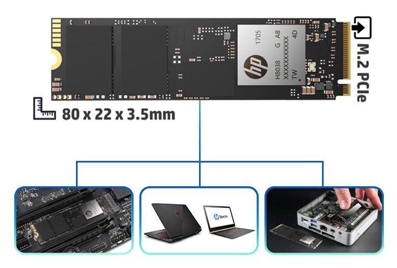 HP EX920 M 2 1TB PCIe 3 0 x4 NVMe 3D TLC NAND Internal Solid State Drive  (SSD) 2YY47AA#ABC - Newegg com