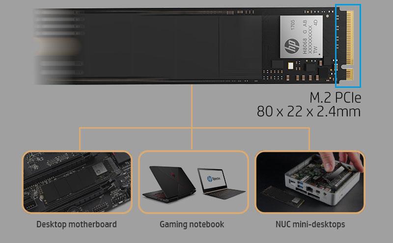 En la parte superior está la vista superior del SSD con dedos dorados apuntando hacia la derecha.  En la parte inferior de la imagen hay tres usos para este SSD: en placas base, en computadoras portátiles y en NUC