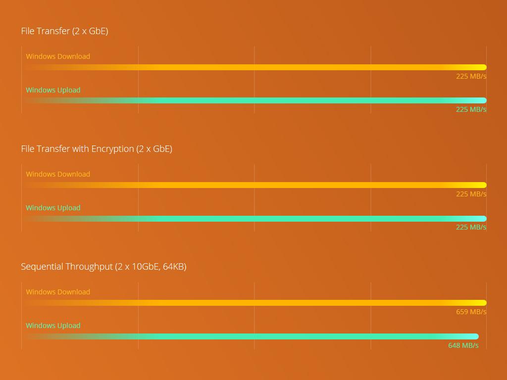 QNAP TS-253Be-2G-US 2-Bay Professional NAS  Intel Celeron J3455 Quad-core  CPU Hardware Encryption - Newegg com