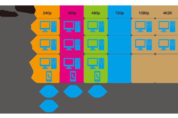QNAP 4-bay TS-451A personal cloud NAS / DAS with USB direct access, HDMI  local display - Newegg com