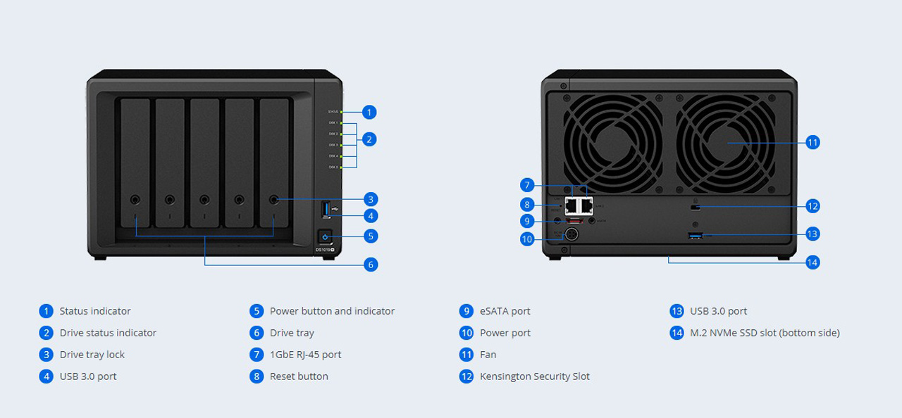 Synology 5 Bay NAS DiskStation DS1019+ (Diskless) - Newegg com