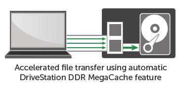 DriveStation DDR