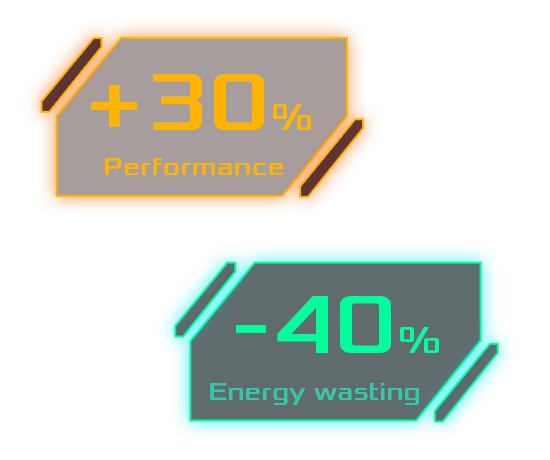 +30% Performance and -40% Energy wasting