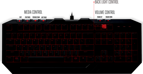 Devastator Ii Led Gaming Keyboard And Mouse Combo Bundle