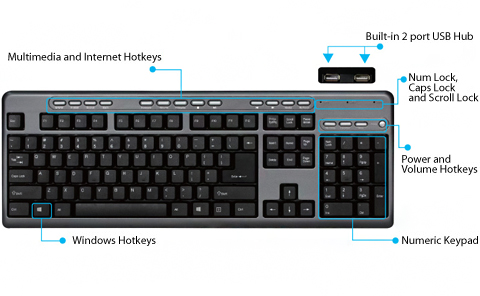 The Adesso® Multimedia Desktop Keyboard