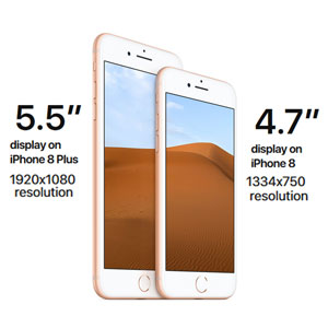 Front view of iPhone 8 and iPhone 8 Plus in standing position, angled slight left, with texts describing screen size and resolution of each model