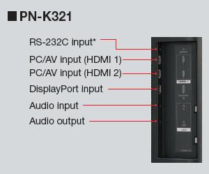 PN-K321 / PN-K322B