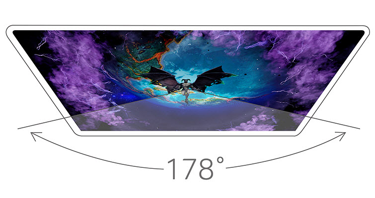 illustration of the 178 degrees wide viewing angle of an IPS screen