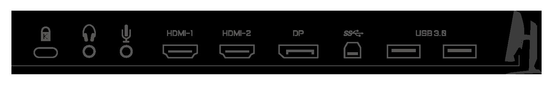 CV27F, different ports