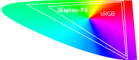 CV27F DCI-P3_, color gamut of the panel logo