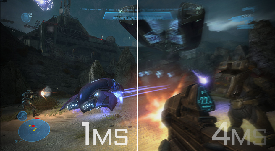 Difference about 1ms and 4ms response time screen